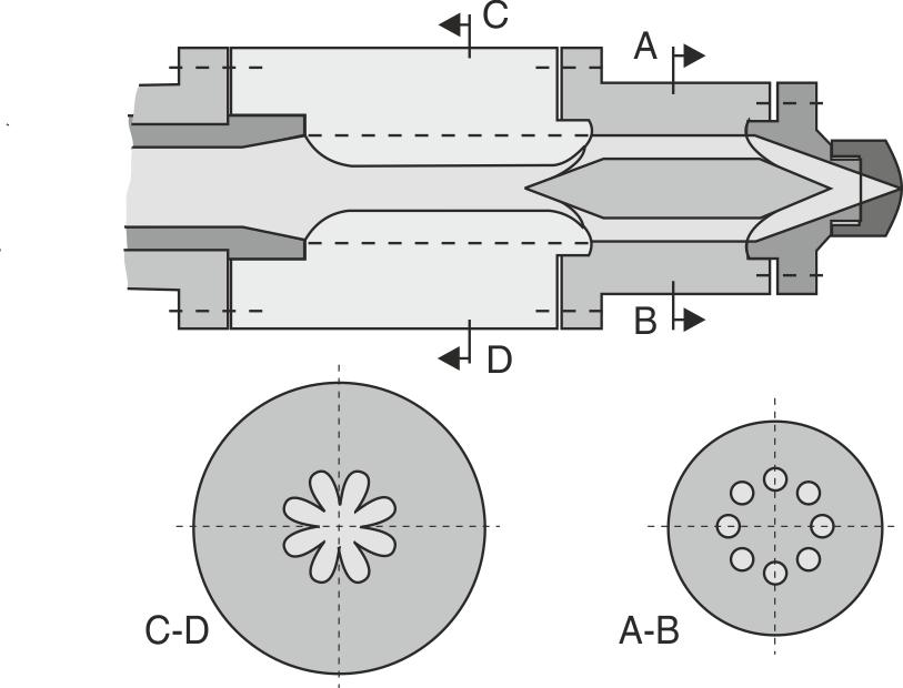 Ribbetorpedo-cylindren, hvor plastificeringen foregår samtidigt med indsprøjtning i sprøjtestøbe-værktøjet.