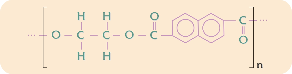Polyethylennaphthalats kemiske sammensætning