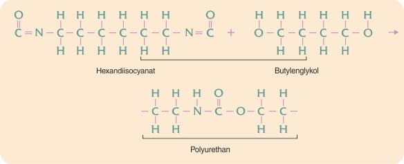Dannelsen af polyurethan ved polyaddition