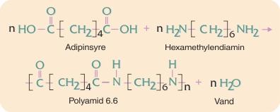 Fremstilling af polyamider