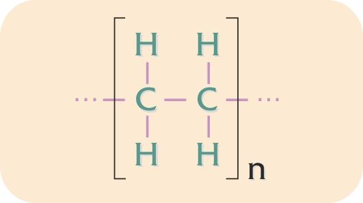 Kemisk grundformel for polyethylen