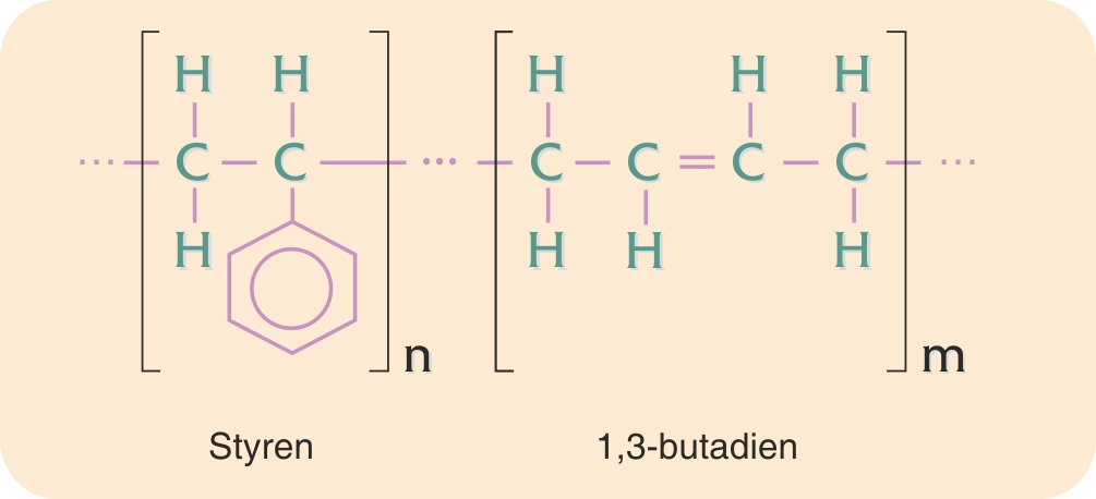Kemisk grundopbygning  af styren-butadien-copolymer
