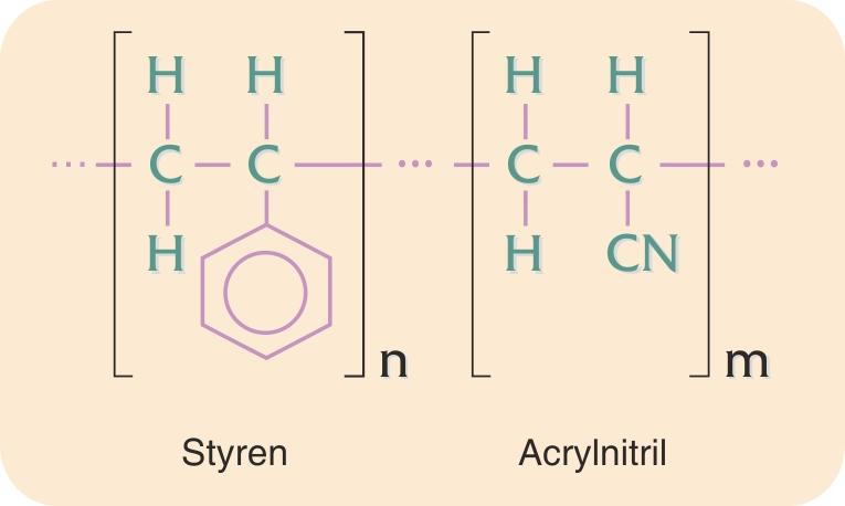 Styren-acrylnitril-copolymer