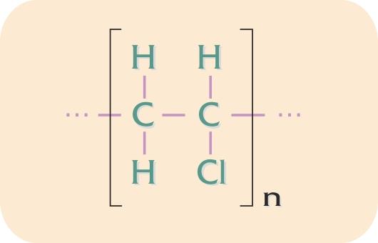 Kemisk formel for PVC