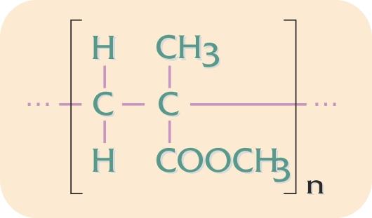 Kemisk formel for PMMA