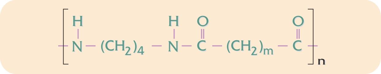 Kemisk sammensætning af PA4.6