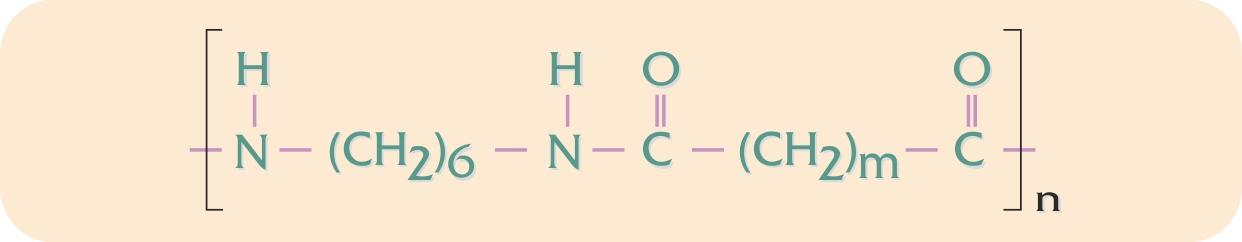 Kemisk sammensætning af PA6.6 m.fl.