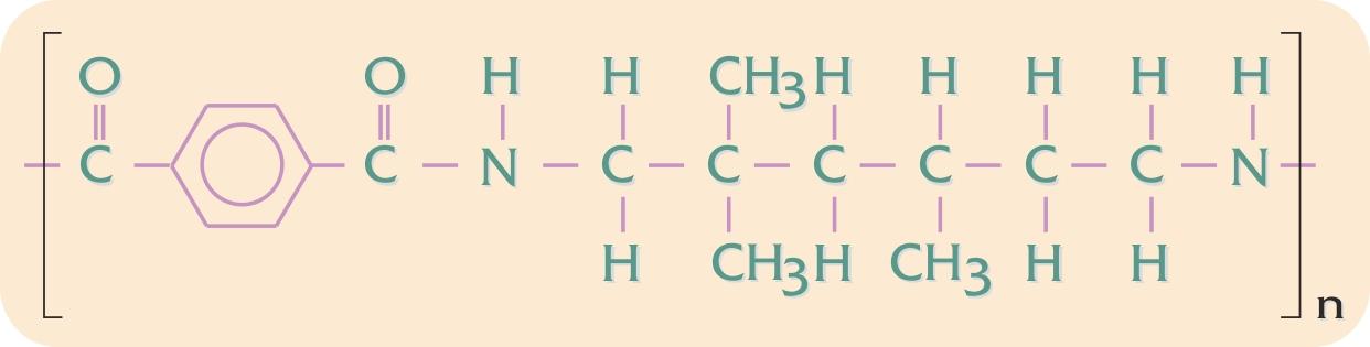 Kemisk sammensætning af amorf PA