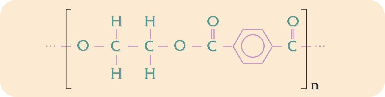 Polyethylenterephthalats kemiske sammensætning