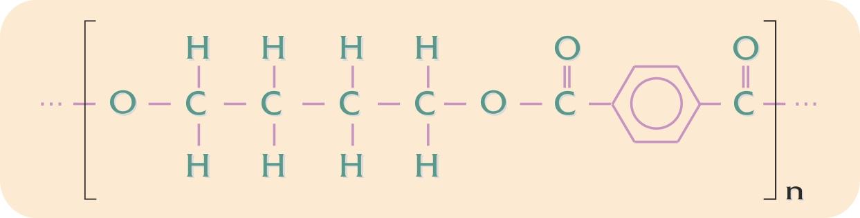 Polybutylenterephthalats kemiske sammensætning