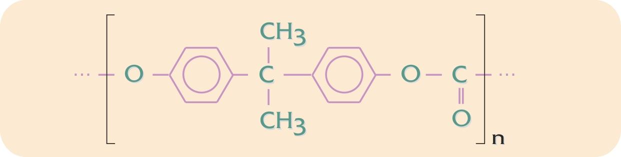 Kemisk opbygning af polycarbonat