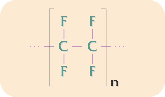 Kemisk sammensætning af polytetrafluorethylen