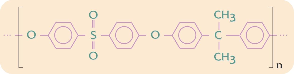 Polysulfons kemiske  sammensætning