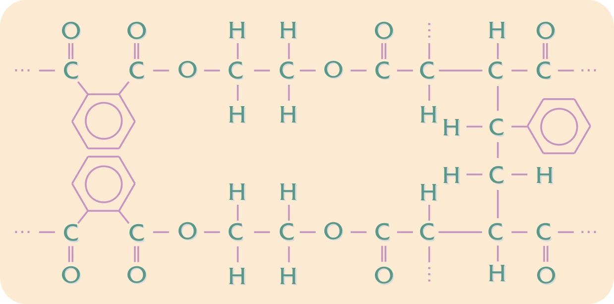 Principiel kemisk sammensætning af hærdet umættet polyester