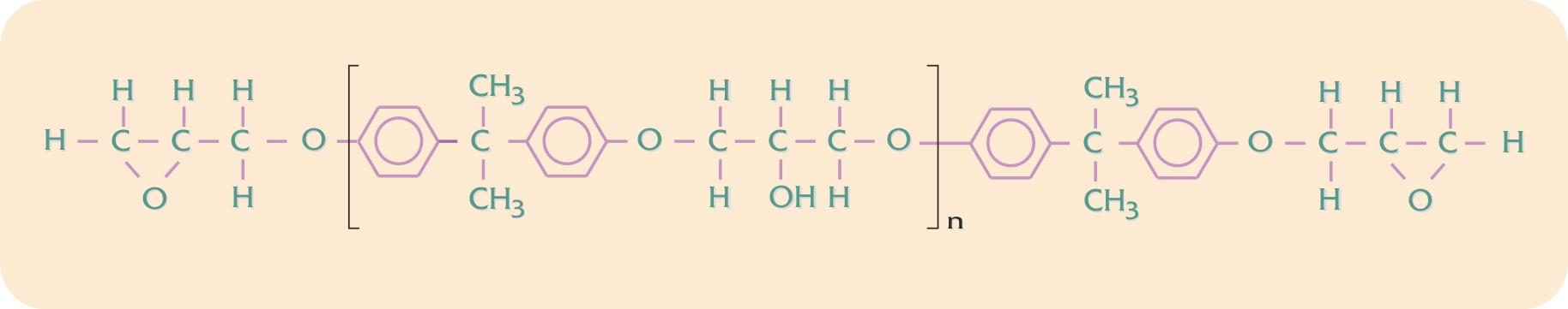 Kemisk sammensætning af epoxyharpiks på basis af epichlorhydrin og bisphenol A forud for hærdning
