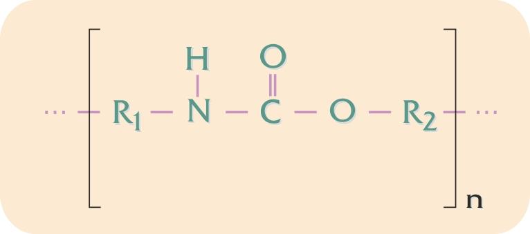 Urethanbindingens kemi