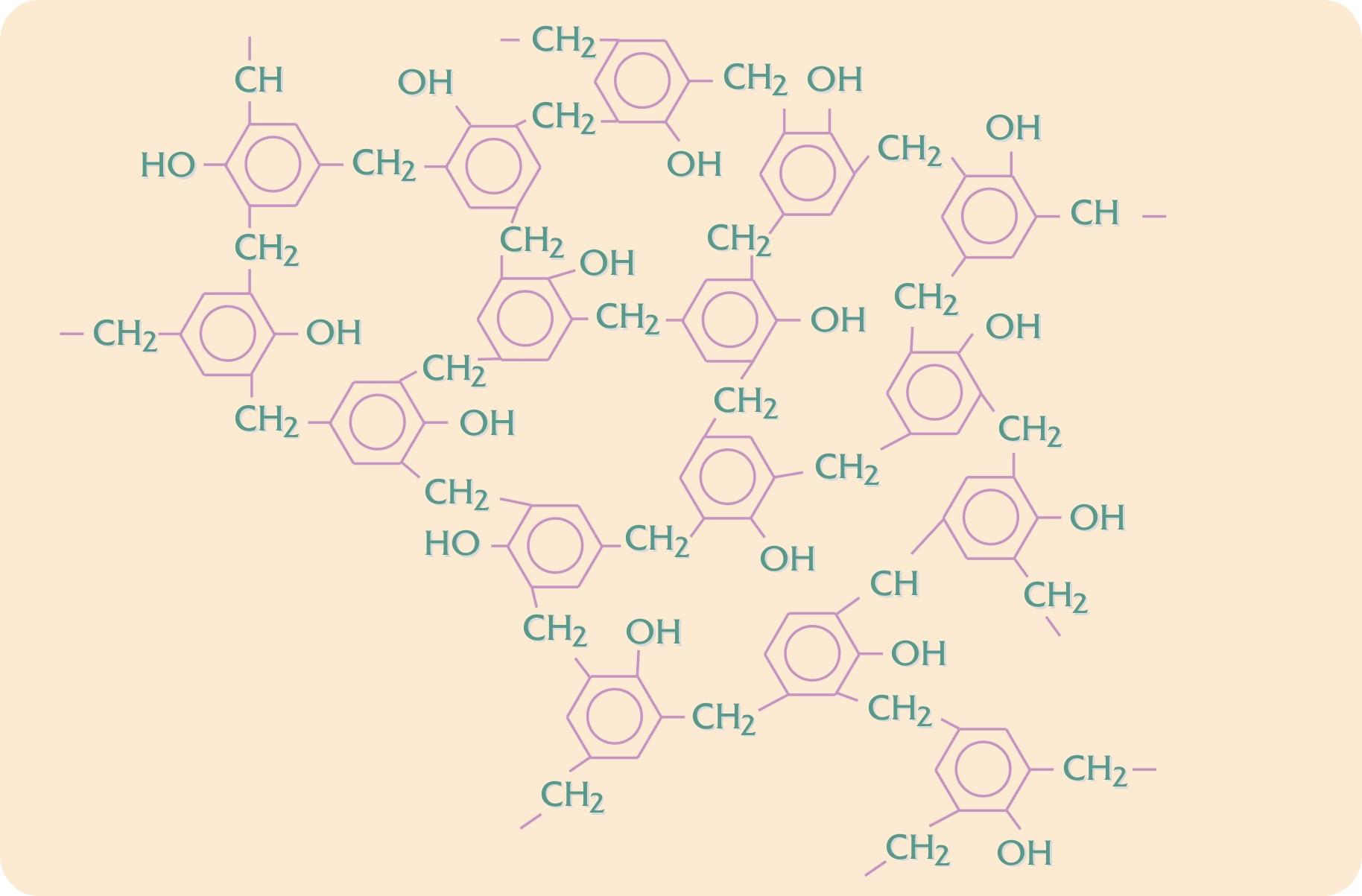 Principiel opbygning af den  tredimensionale netværks- struktur i phenolplast
