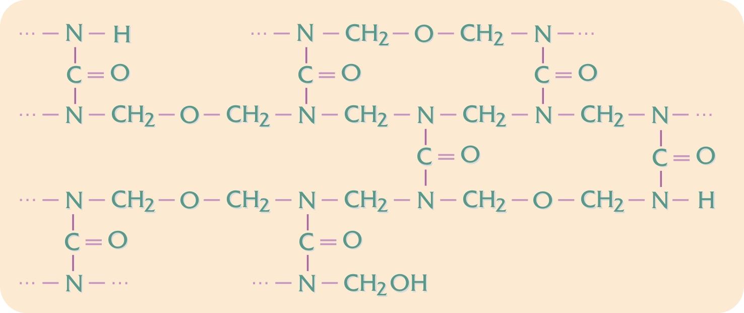 Principiel kemisk sammensætning af carbamidplast