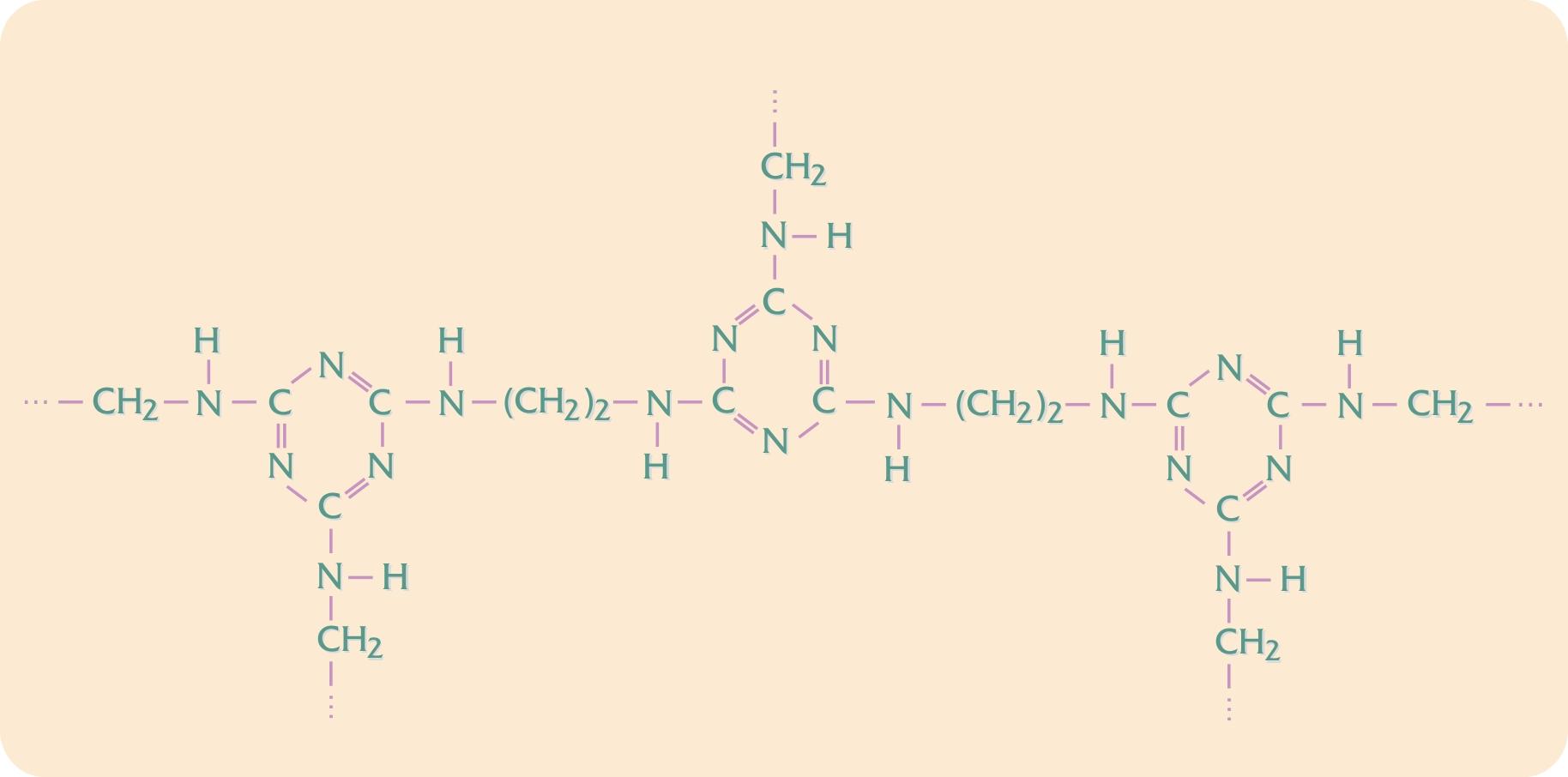 Principiel kemisk sammen- sætning af melaminplast
