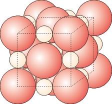Sådan udfyldes rummet af ionerne i en natriumchlorid-  krystal. Alle saltene danner krystaller, som er opbygget af ioner.