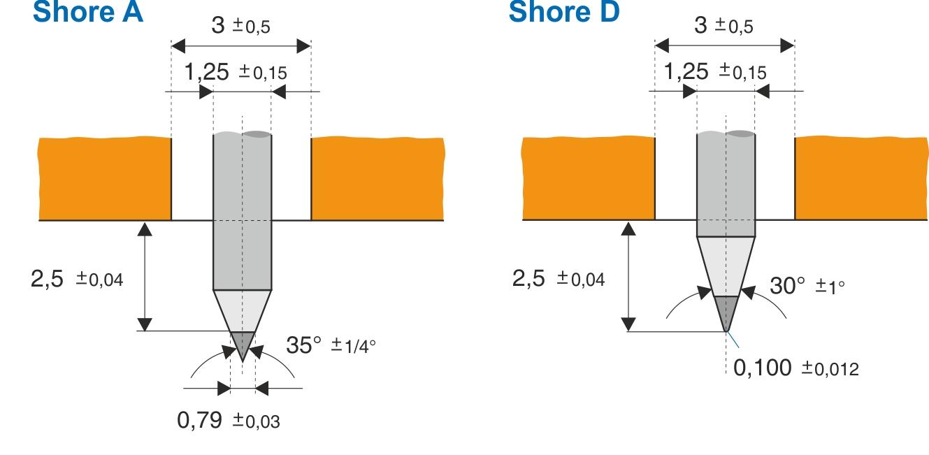 Dimensionerne af indtrængningslegemerne til bestemmelse af hårdhed efter Shore A og Shore D Alle mål er i mm.