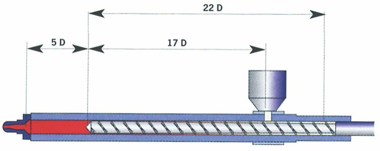 Universalsnekke med et L/D-forhold på 22:1