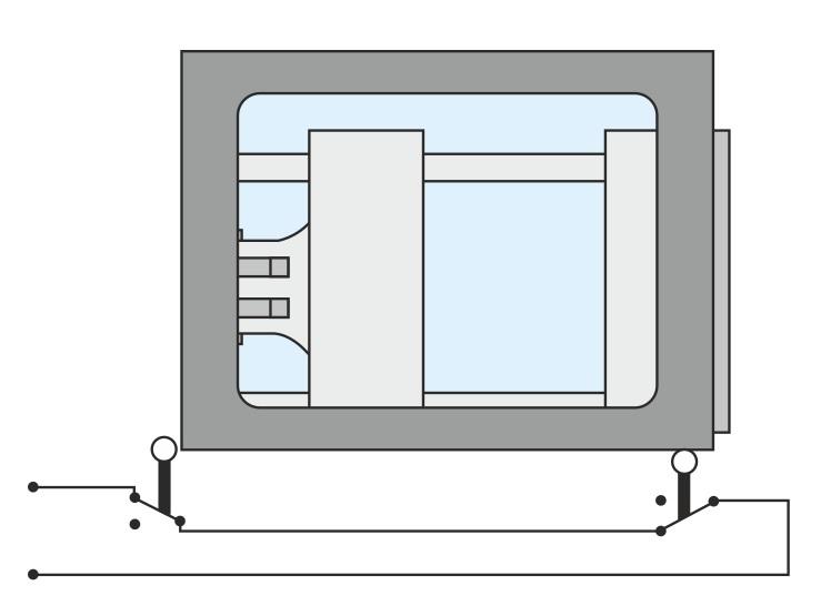 Lukket sikkerhedsskærm