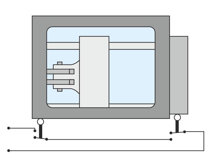 Halv-åben sikkerhedsskærm