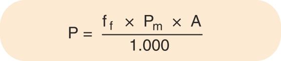 Formel til beregning af lukkekraft: