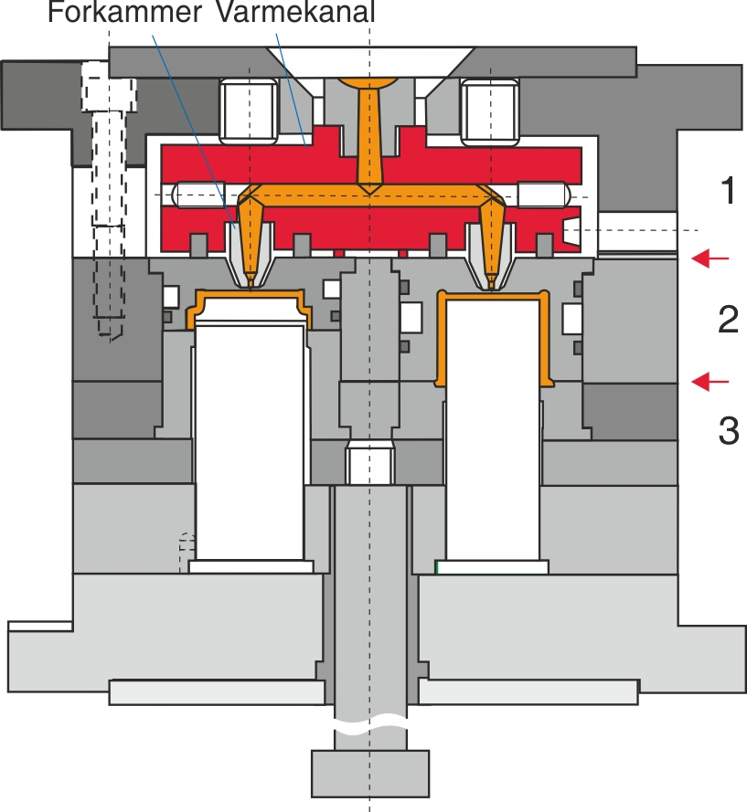 Snitbillede af værktøj med varmekanal  og forkammerdyser