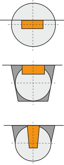 Punktindløbets placering og  dimensionering i fordelerkanalen
