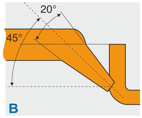 """B. Tunnelindløb, hvor tunnelen er fremstillet konisk fx ø 1,8/2,5, som i en vinkel på 45° gennembryder formhulrummet, hvor-ved klippekanten bliver """"nymåneformet"""" og meget skarp."""