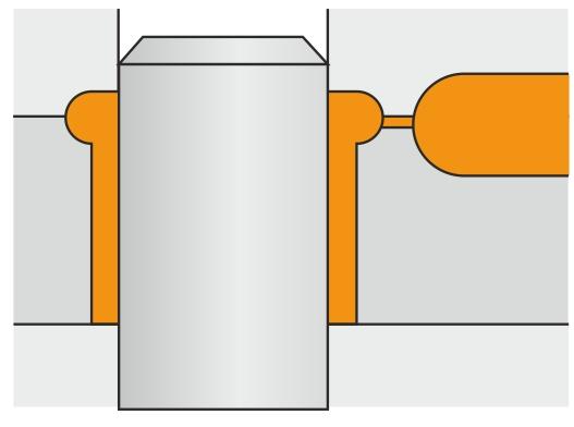 Ringindløb med ringen som en integreret del af emnet