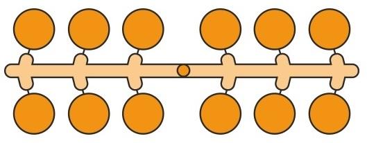 Denne konstruktion giver mindst spild, dvs. regenerat, men kræver megen afbalancering, idet indløbene gøres større med afstanden fra indløbsbøsningen.