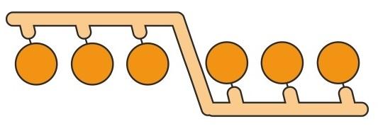 Seks-styksfordelerkanal, arrangeret for flere styks i værktøj med kulisse eller kæbe