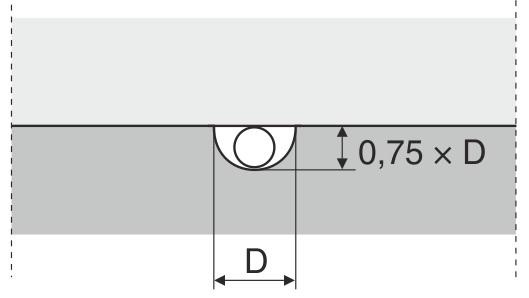Fordelerkanal med halvrundt tværsnit