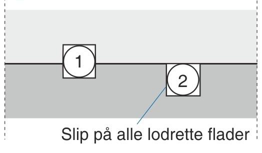 Fordelerkanal med kvadratisk tværsnit