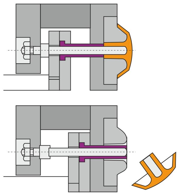 Almindelig rørudstøderkonstruktion