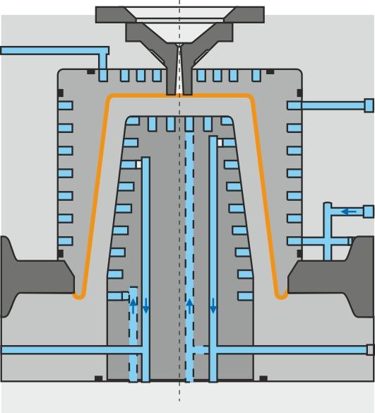 En effektiv og meget grundigt konstrueret formkøling