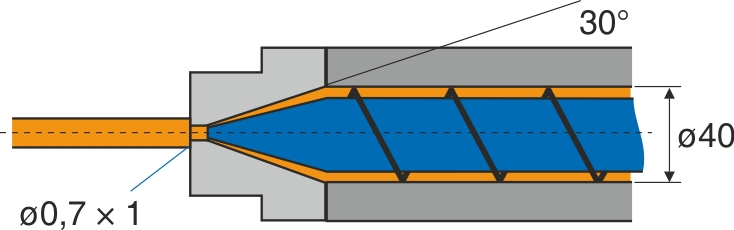 Plastens passage gennem indløbet