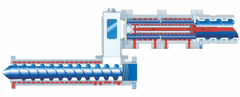 Opbygningen i en planetvalseekstruder med hedolie-varmetilførsel samt vakuum-sektion