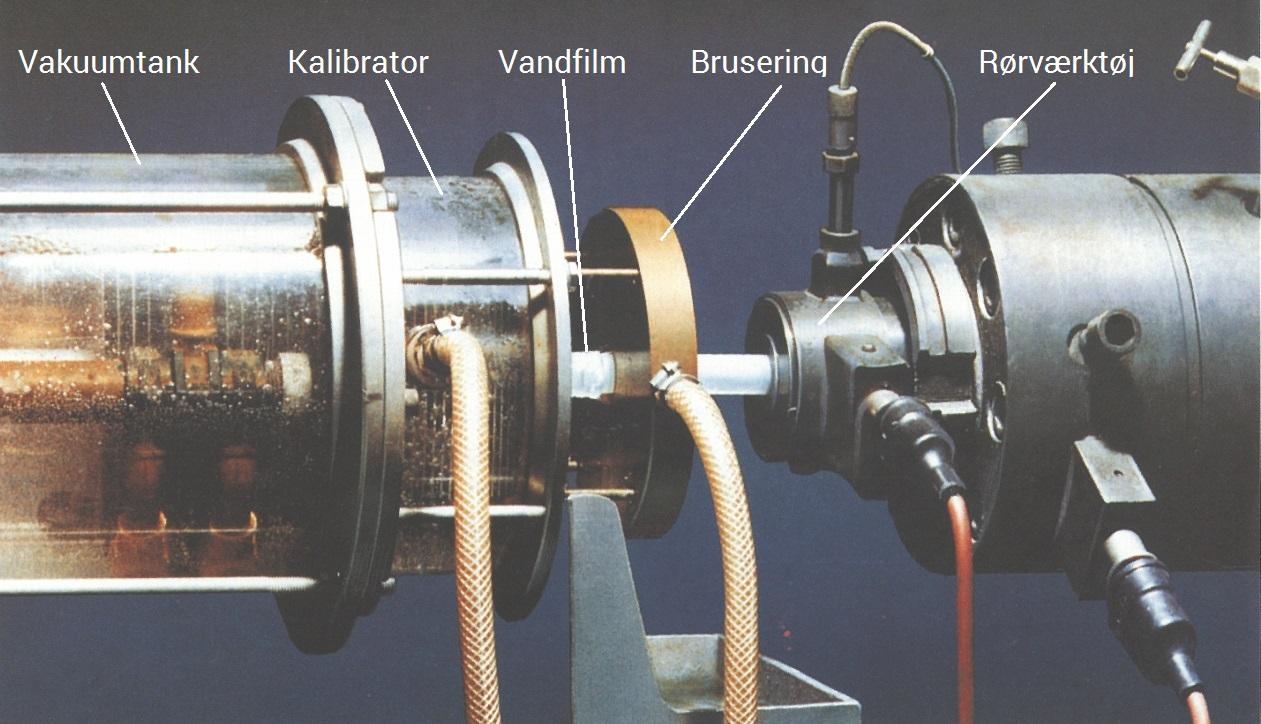 Rørekstrudering med vandkølefilm, vakuumkalibrator og vakuumtank