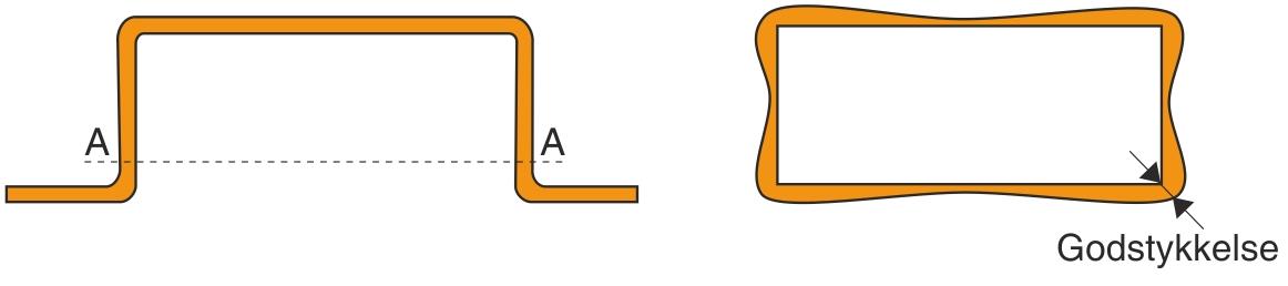 Uregelmæssig godstykkelse ved brug af ovale konturblænder