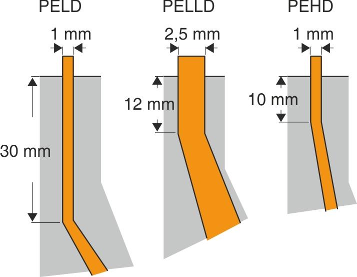 Ekstruderingsdyser til polyethylen