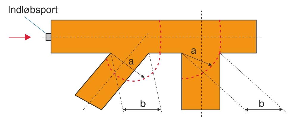 Åbningsdimension af sidegrene