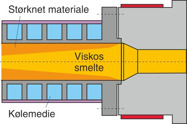 Stangværktøj med  efterfølgende kølekalibrator