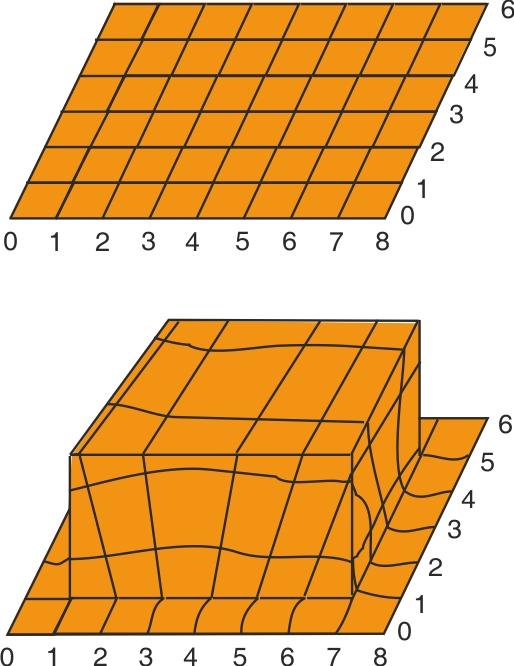 Undersøgelse af pladens strækning ved hjælp af et indtegnet gitter i en passende størrelse