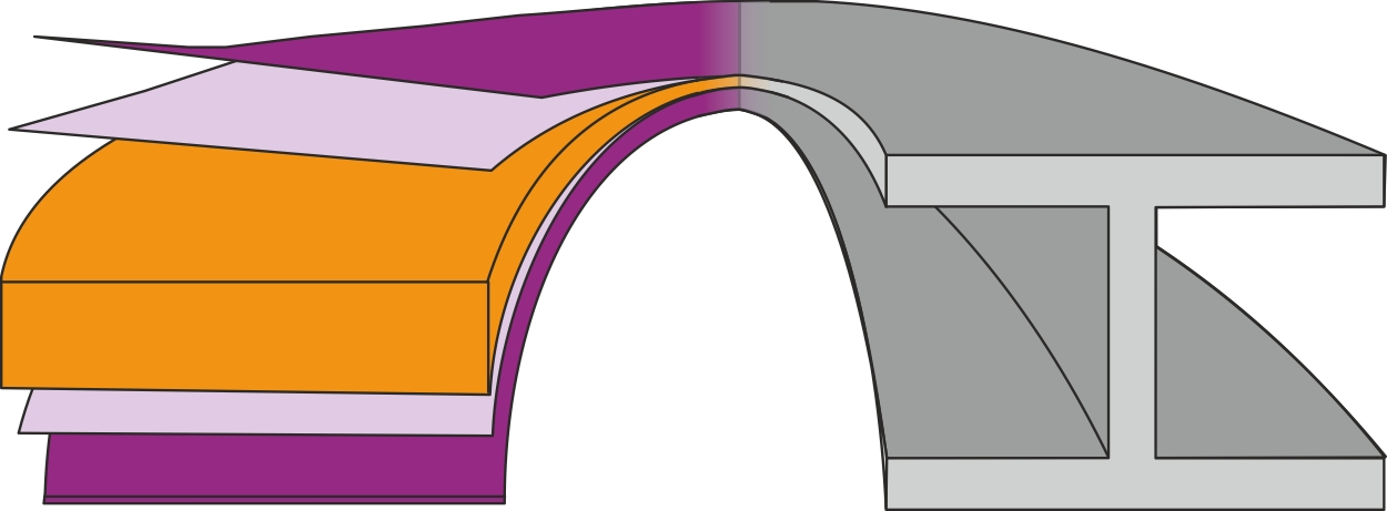 Illustration af analogien mellem sandwichprincippet og I-bjælkeprincippet