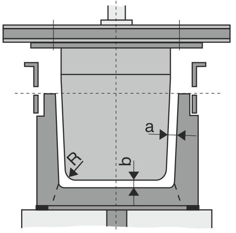 Negativformning ved forstrækning med overstempel