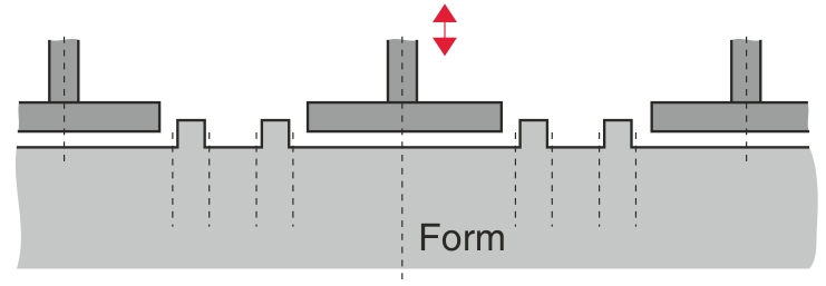 Overstempel som afformningshjælp til flade emner